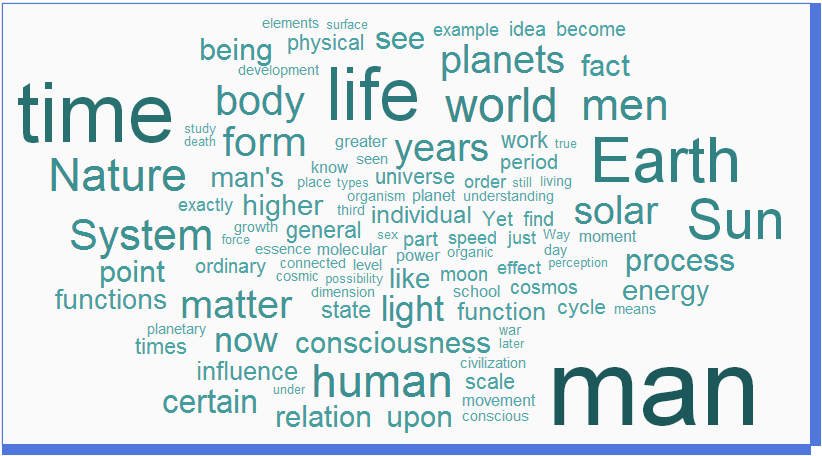 celestial influence word cloud