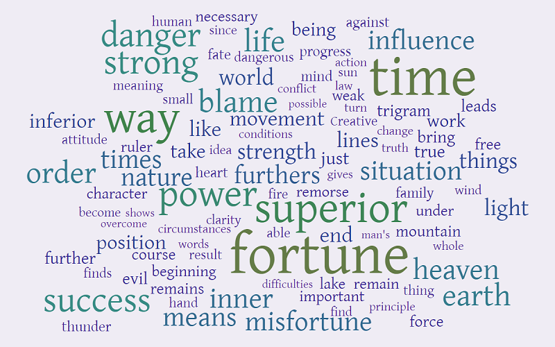word cloud 800