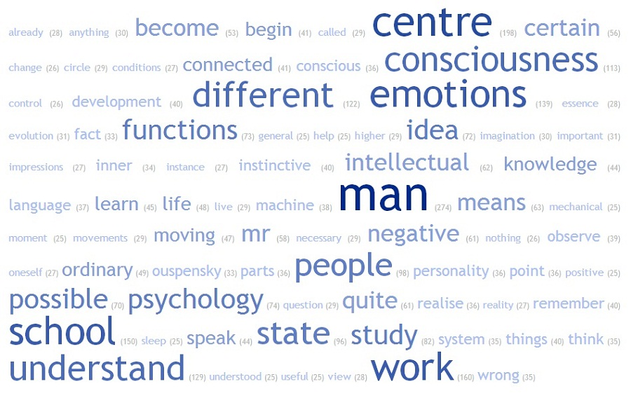 word cloud 04